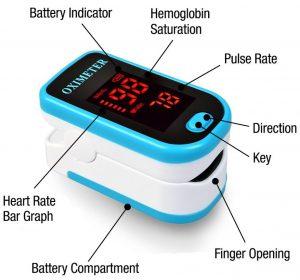 Pulse Oximeter – praćenje zasićenja - test – cijena – kako funckcionira